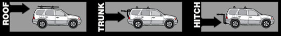 Thule positions